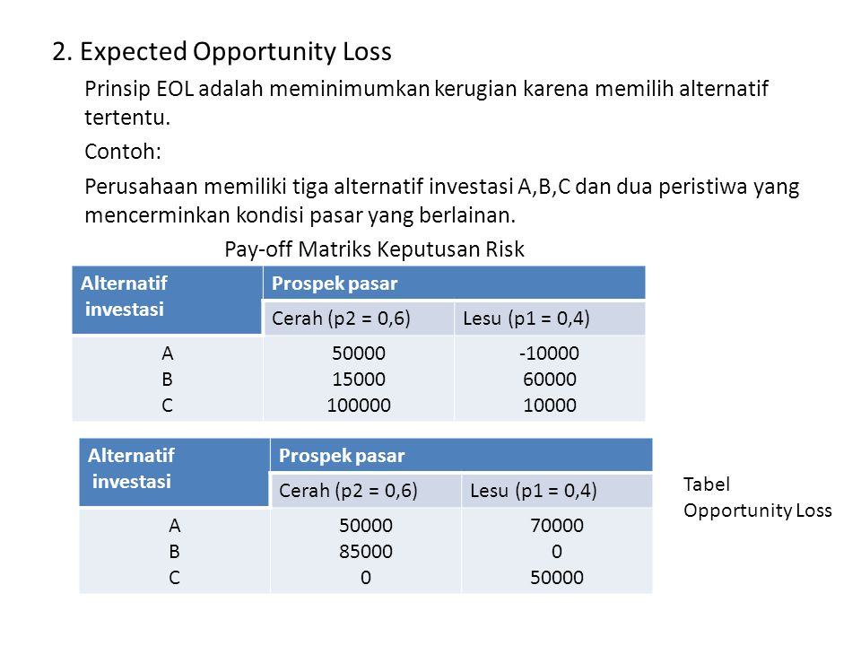 2. Expected Opportunity Loss