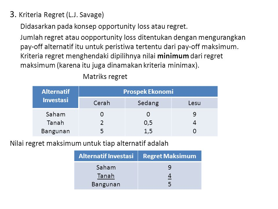 3. Kriteria Regret (L.J. Savage)