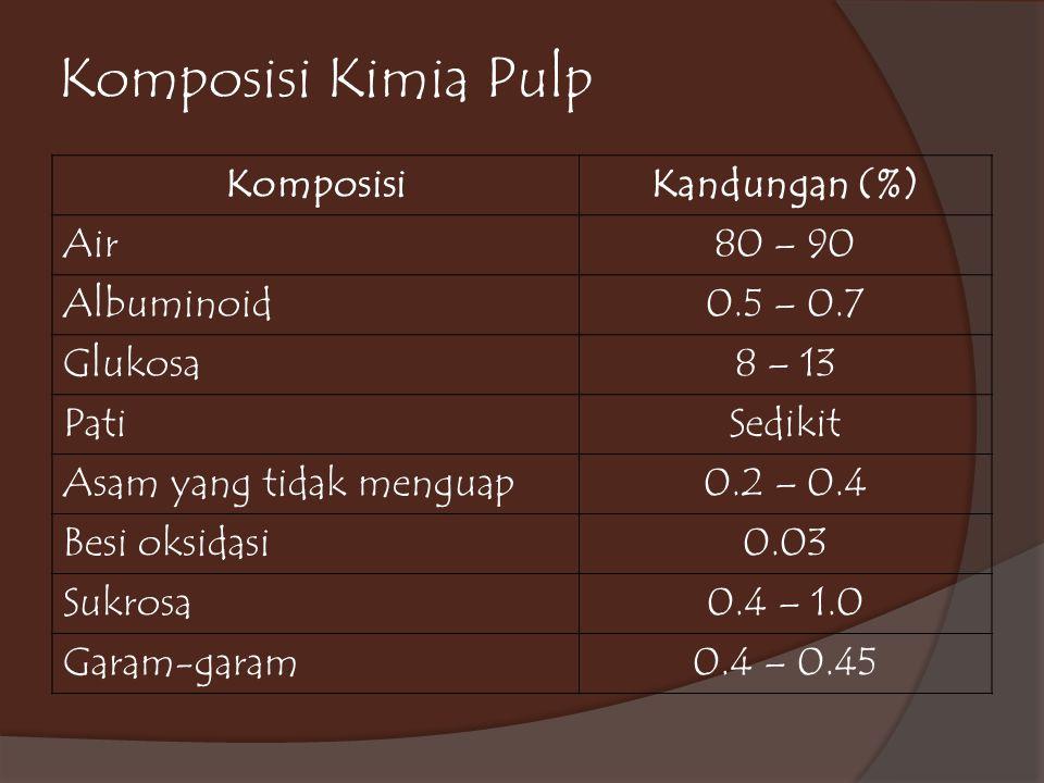 Komposisi Kimia Pulp Komposisi Kandungan (%) Air 80 – 90 Albuminoid