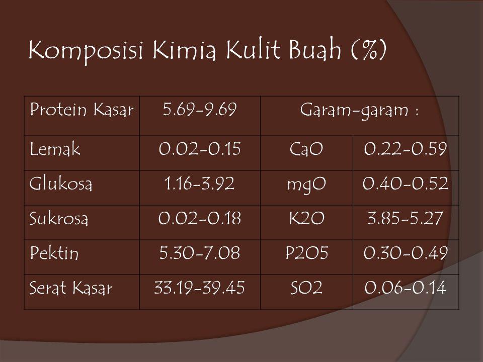 Komposisi Kimia Kulit Buah (%)