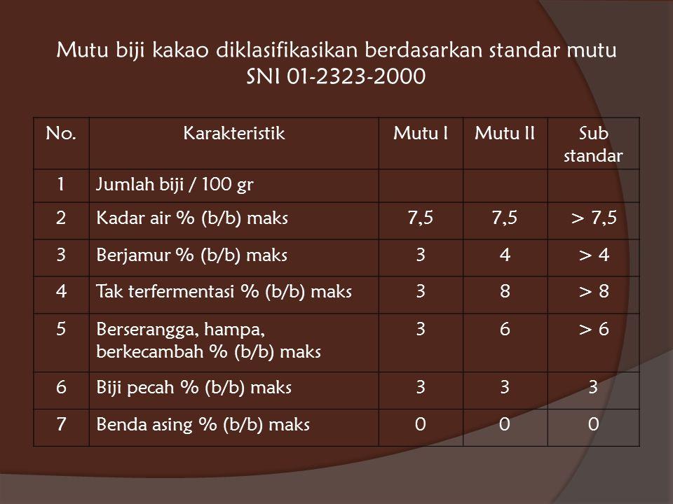 Mutu biji kakao diklasifikasikan berdasarkan standar mutu SNI 01-2323-2000