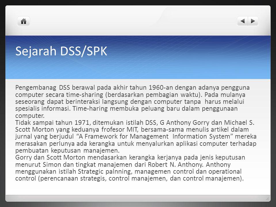 Sejarah DSS/SPK