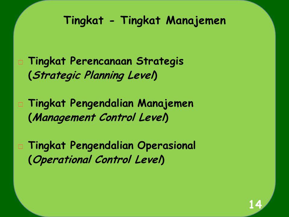 Tingkat - Tingkat Manajemen