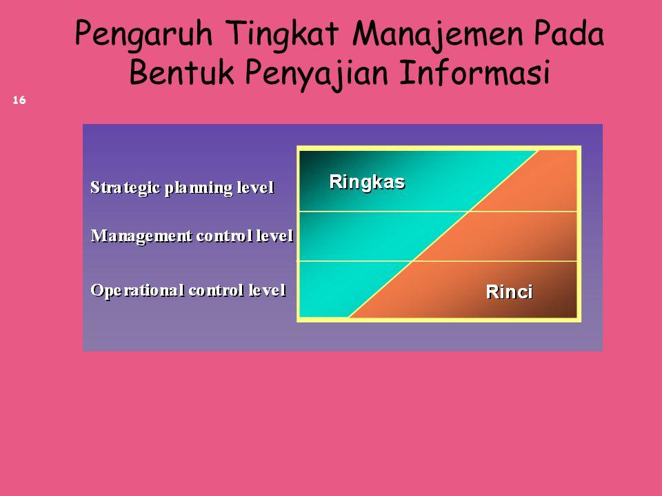 Pengaruh Tingkat Manajemen Pada Bentuk Penyajian Informasi