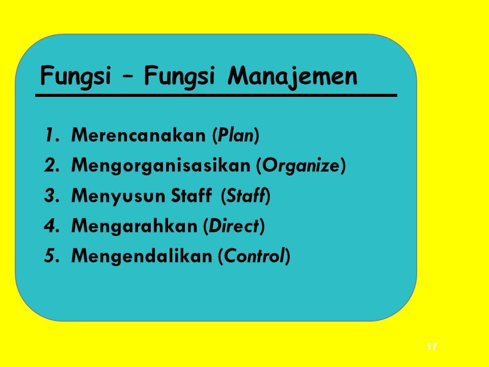 Fungsi – Fungsi Manajemen