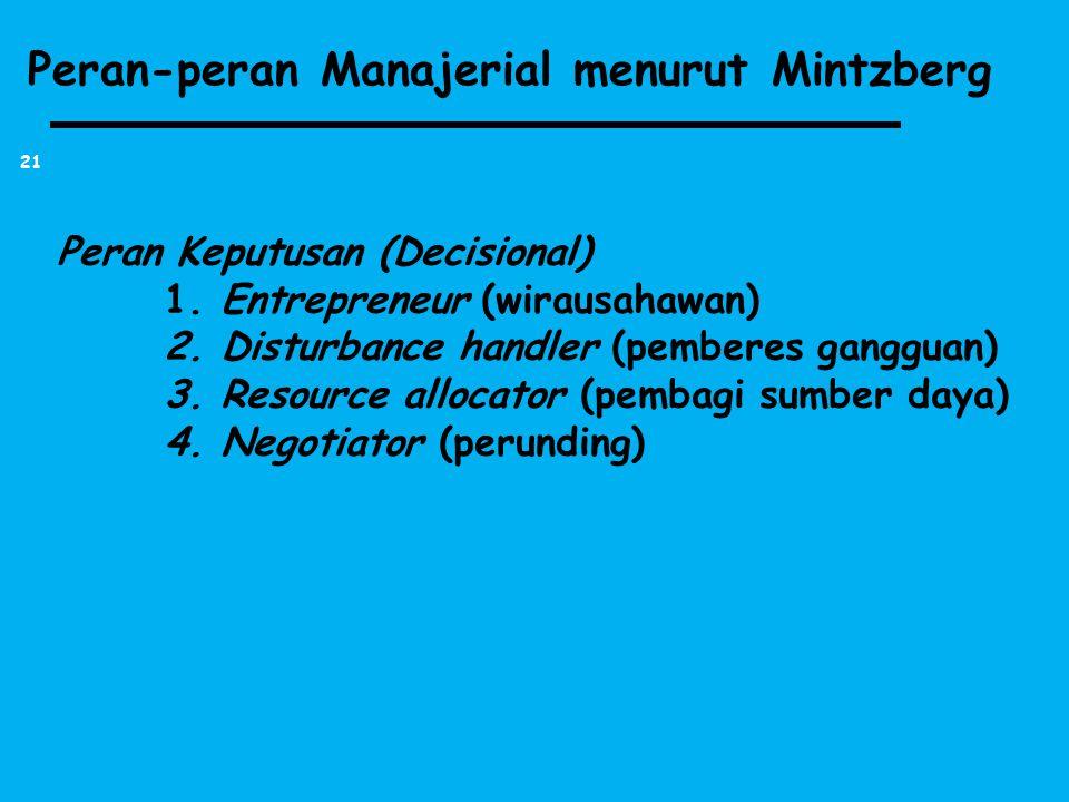Peran-peran Manajerial menurut Mintzberg