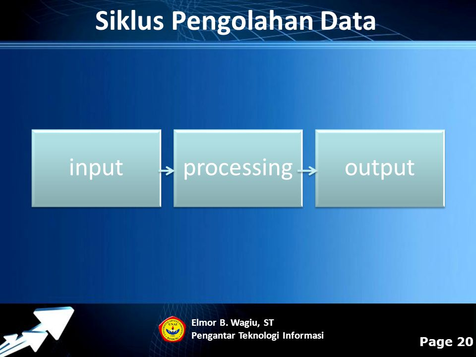 Siklus Pengolahan Data