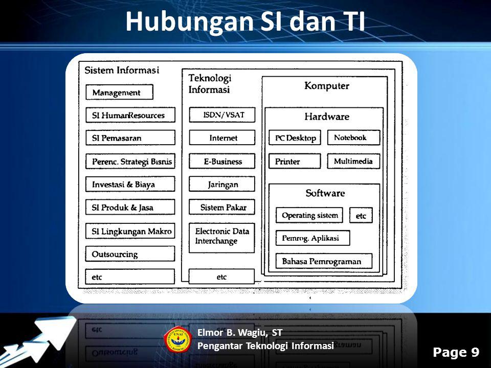 Hubungan SI dan TI Elmor B. Wagiu, ST Pengantar Teknologi Informasi