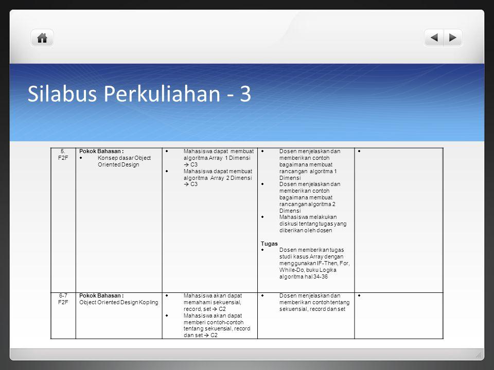 Silabus Perkuliahan - 3 5. F2F Pokok Bahasan :