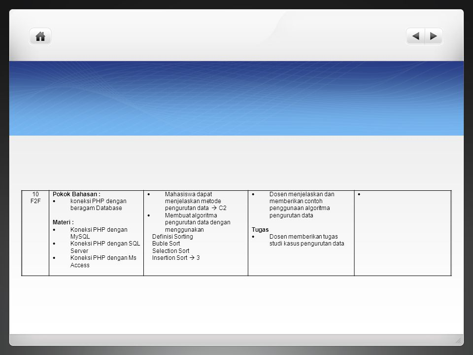 10 F2F. Pokok Bahasan : koneksi PHP dengan beragam Database. Materi : Koneksi PHP dengan MySQL.