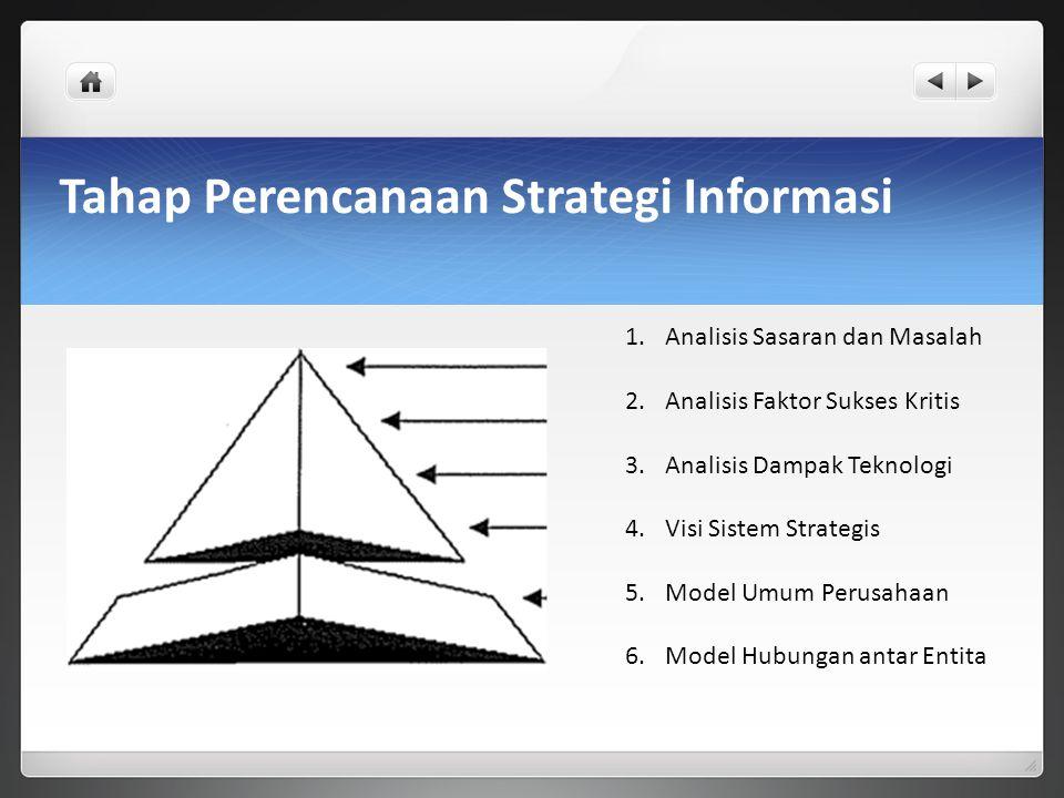 Tahap Perencanaan Strategi Informasi