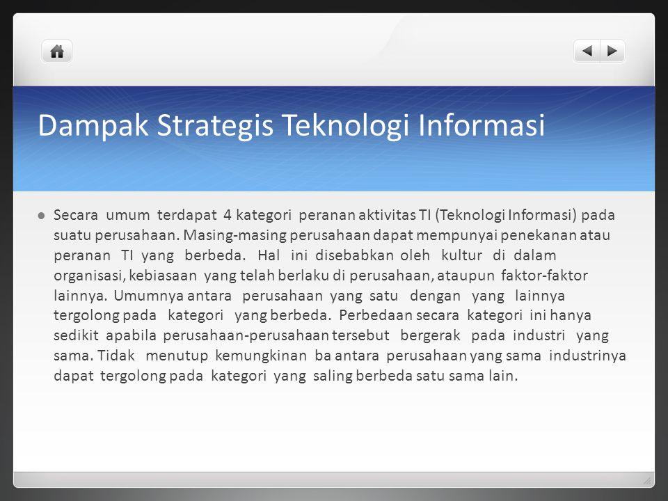 Dampak Strategis Teknologi Informasi