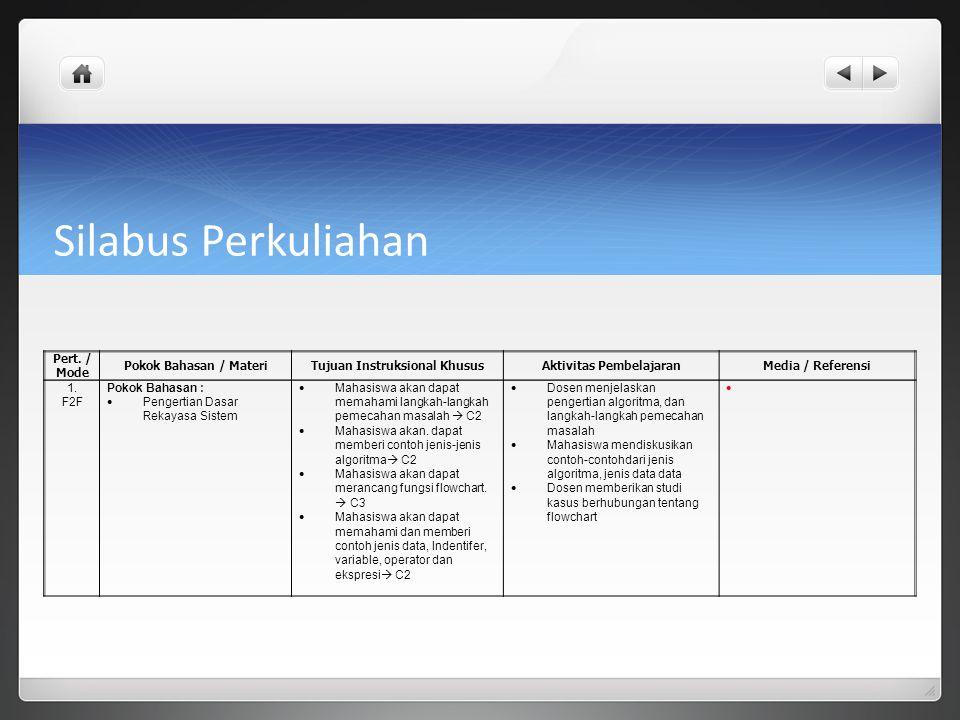 Tujuan Instruksional Khusus Aktivitas Pembelajaran
