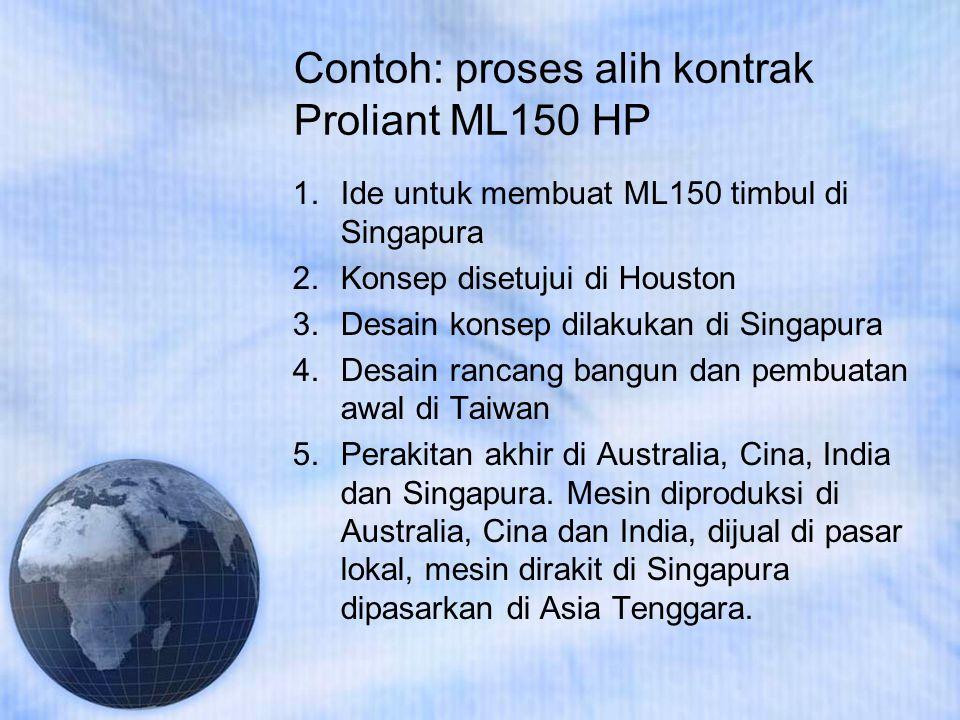 Contoh: proses alih kontrak Proliant ML150 HP