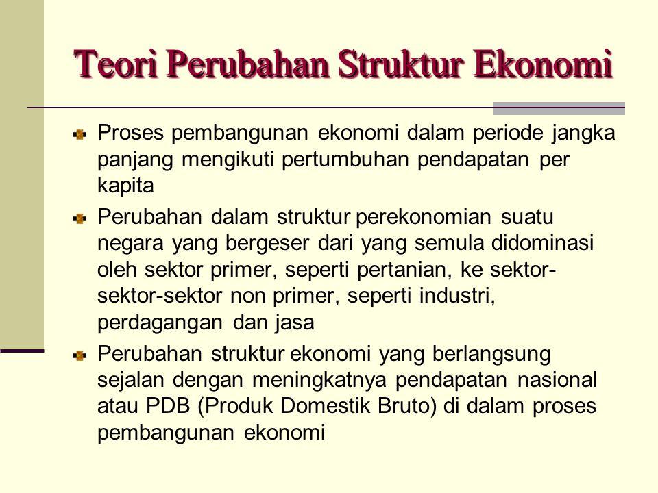 Teori Perubahan Struktur Ekonomi
