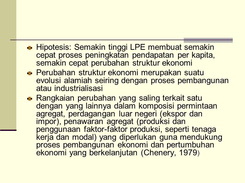 Hipotesis: Semakin tinggi LPE membuat semakin cepat proses peningkatan pendapatan per kapita, semakin cepat perubahan struktur ekonomi