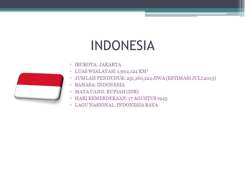 INDONESIA IBUKOTA: JAKARTA LUAS WIALAYAH: 1,904,124 KM2