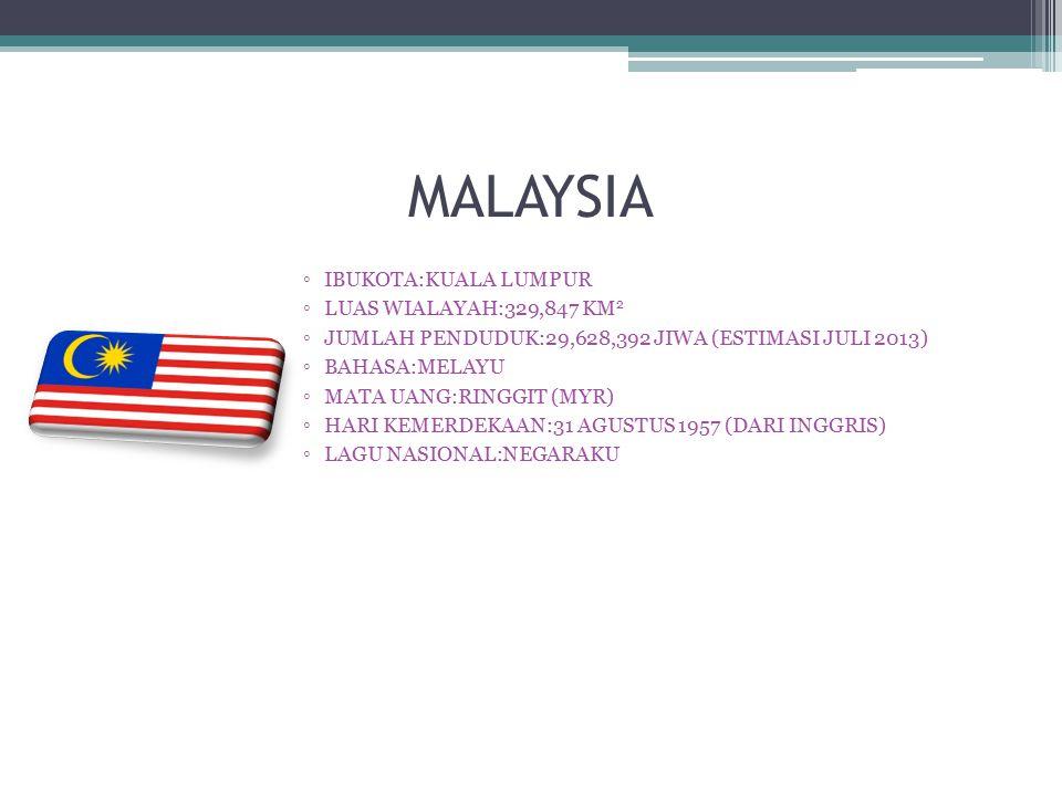 MALAYSIA IBUKOTA:KUALA LUMPUR LUAS WIALAYAH:329,847 KM2