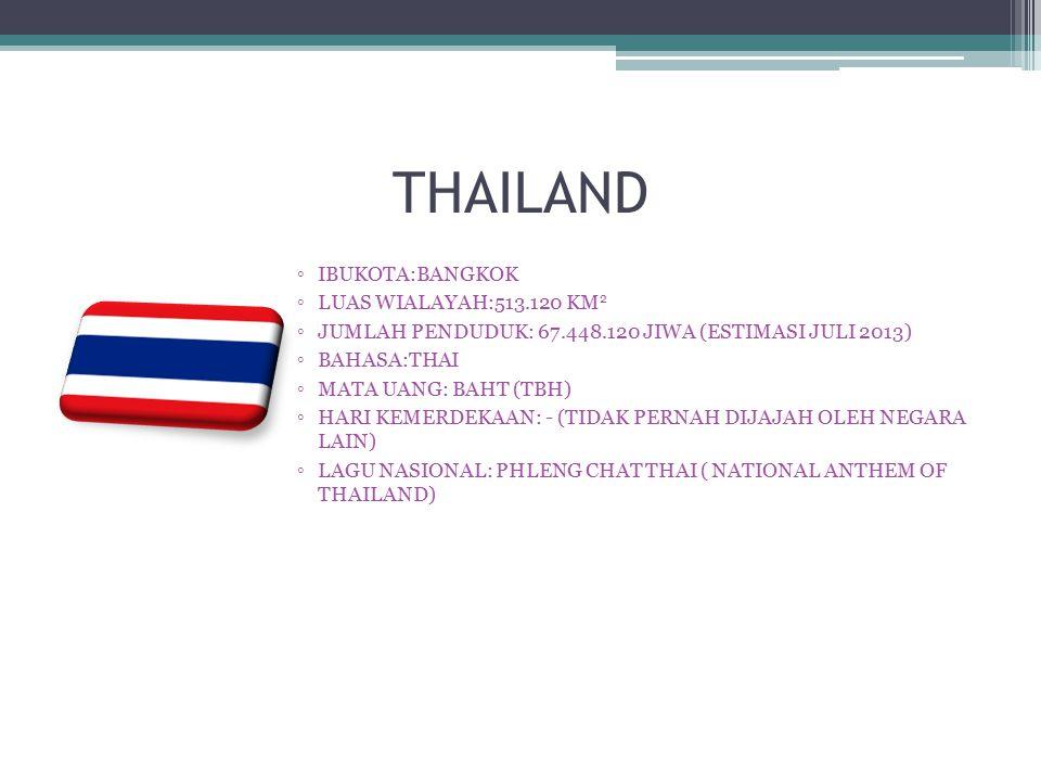 THAILAND IBUKOTA:BANGKOK LUAS WIALAYAH:513.120 KM2