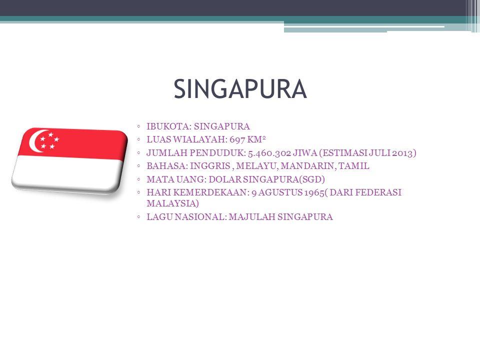 SINGAPURA IBUKOTA: SINGAPURA LUAS WIALAYAH: 697 KM2