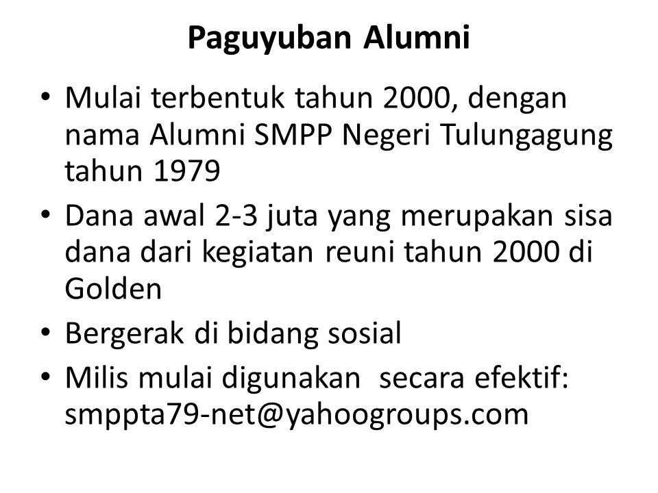 Paguyuban Alumni Mulai terbentuk tahun 2000, dengan nama Alumni SMPP Negeri Tulungagung tahun 1979.