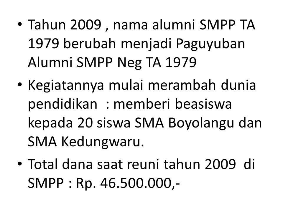 Tahun 2009 , nama alumni SMPP TA 1979 berubah menjadi Paguyuban Alumni SMPP Neg TA 1979