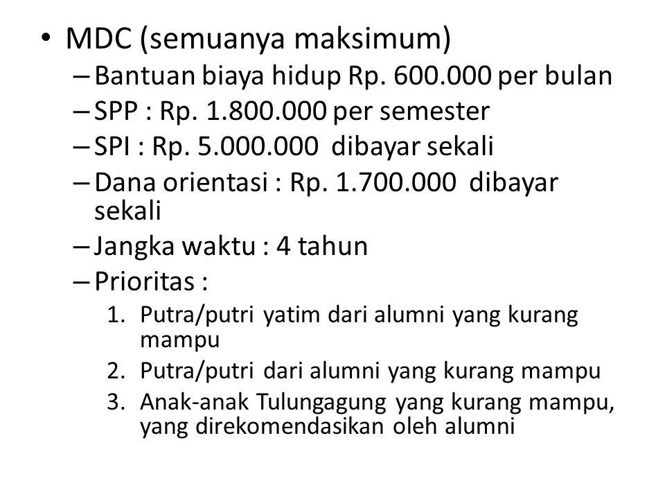 MDC (semuanya maksimum)