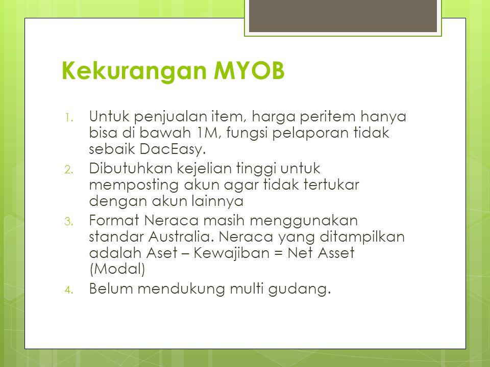 Kekurangan MYOB Untuk penjualan item, harga peritem hanya bisa di bawah 1M, fungsi pelaporan tidak sebaik DacEasy.