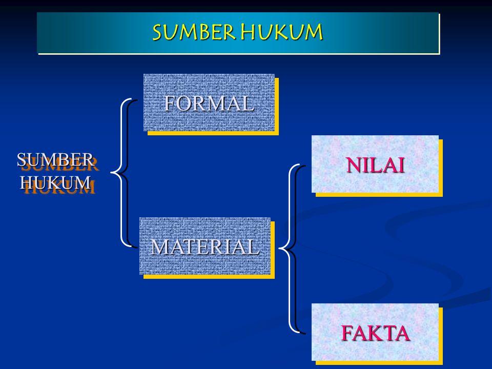 SUMBER HUKUM FORMAL SUMBER HUKUM NILAI MATERIAL FAKTA