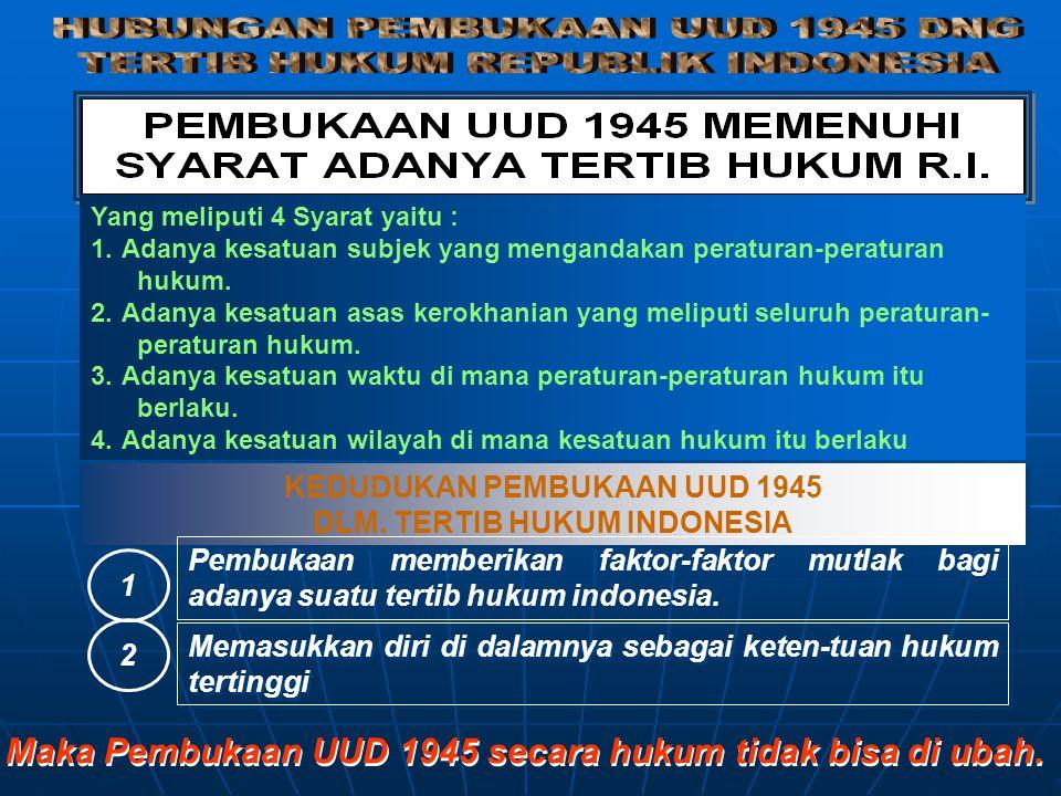 HUBUNGAN PEMBUKAAN UUD 1945 DNG TERTIB HUKUM REPUBLIK INDONESIA