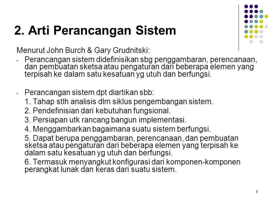 2. Arti Perancangan Sistem