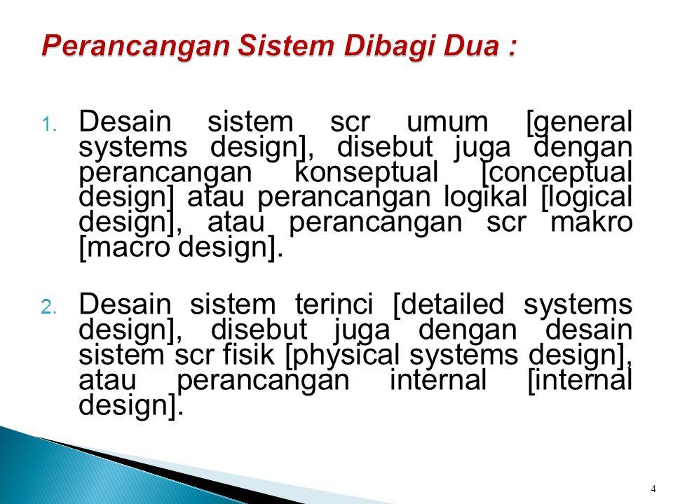 Perancangan Sistem Dibagi Dua :