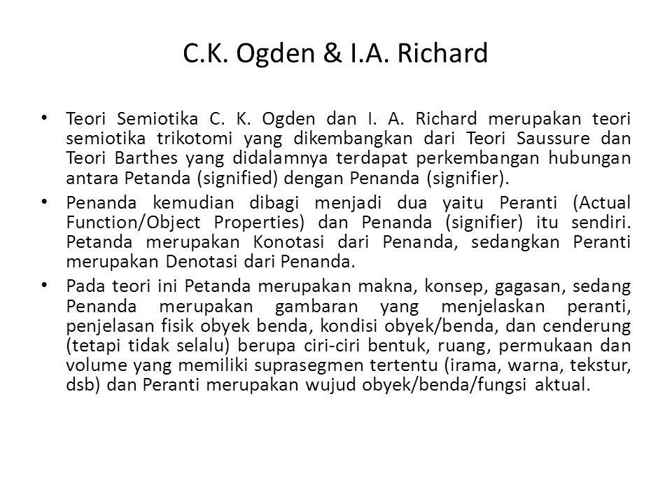 C.K. Ogden & I.A. Richard