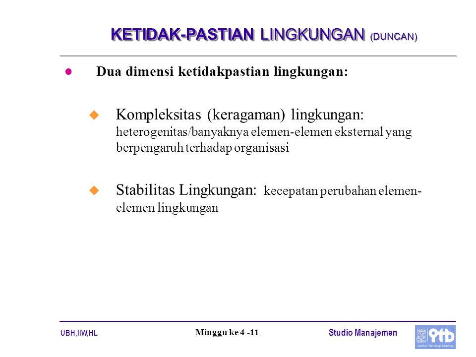 KETIDAK-PASTIAN LINGKUNGAN (DUNCAN)