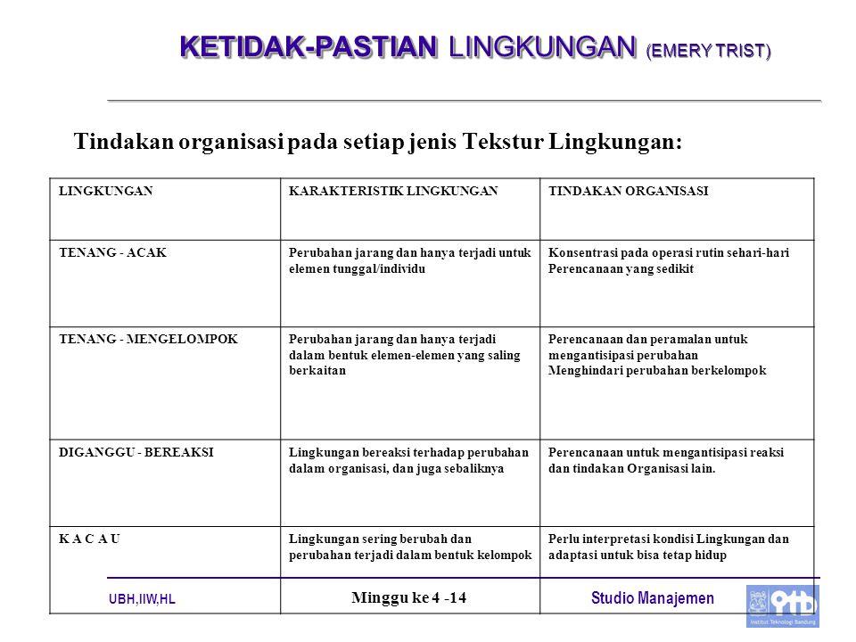 KETIDAK-PASTIAN LINGKUNGAN (EMERY TRIST)