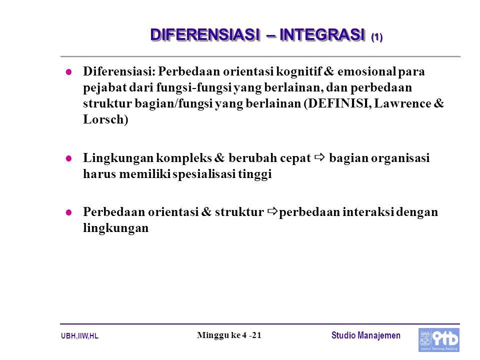 DIFERENSIASI – INTEGRASI (1)