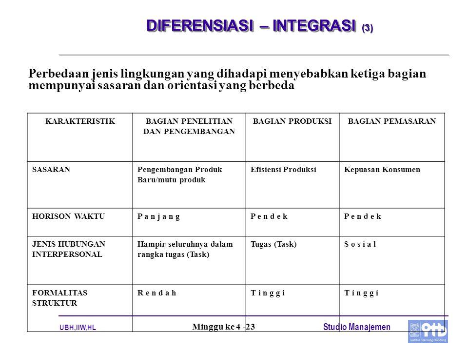 DIFERENSIASI – INTEGRASI (3)