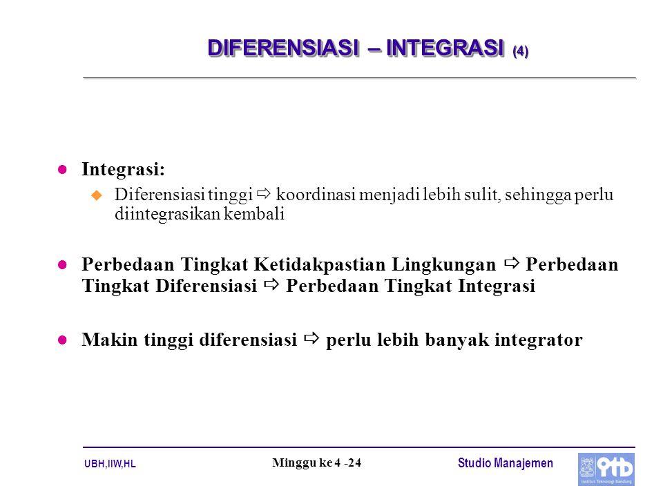 DIFERENSIASI – INTEGRASI (4)