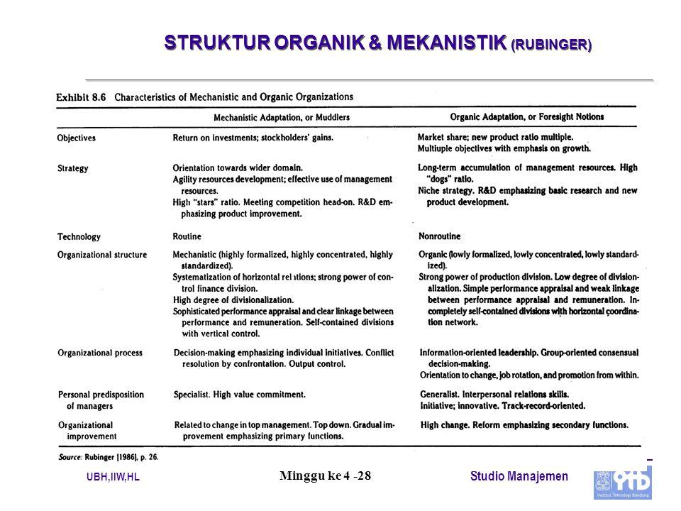 STRUKTUR ORGANIK & MEKANISTIK (RUBINGER)
