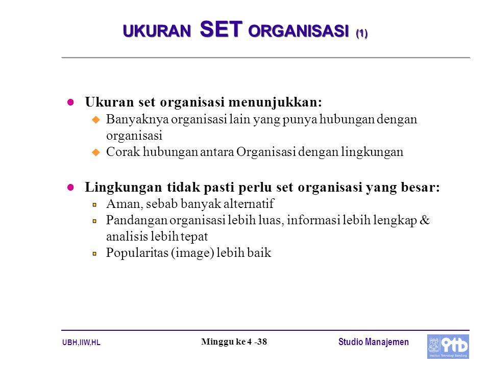 UKURAN SET ORGANISASI (1)