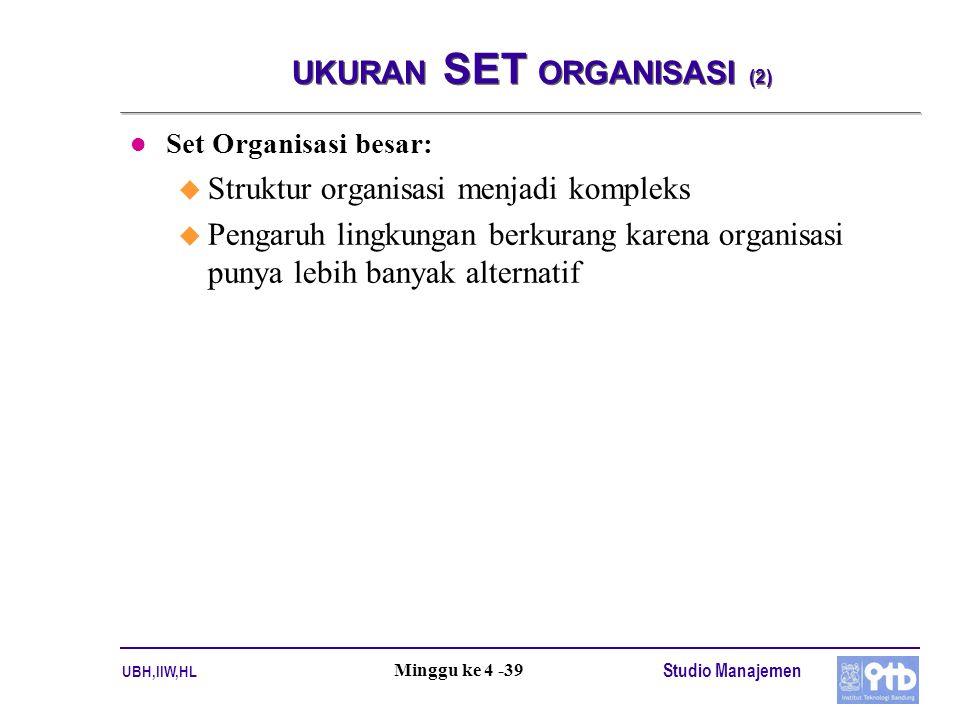 UKURAN SET ORGANISASI (2)