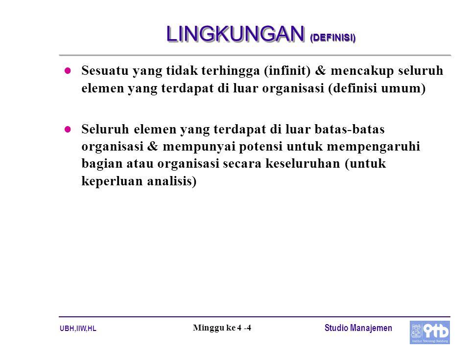 LINGKUNGAN (DEFINISI)