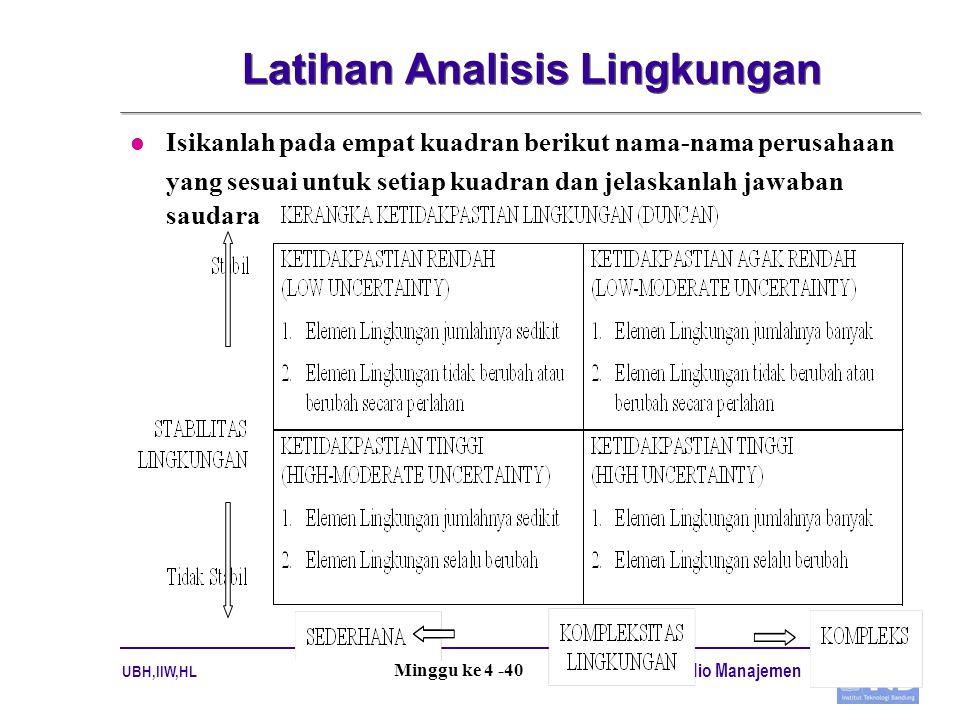 Latihan Analisis Lingkungan