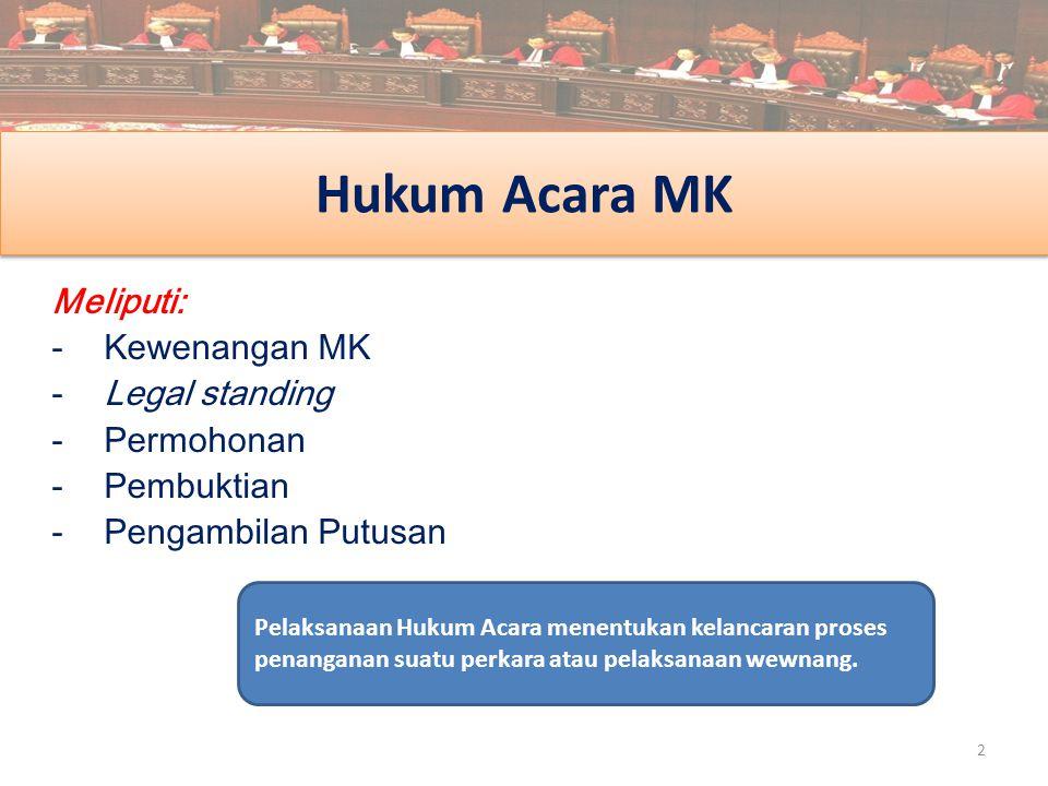 Hukum Acara MK Meliputi: Kewenangan MK Legal standing Permohonan