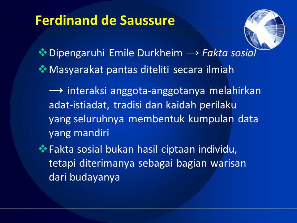 Ferdinand de Saussure Dipengaruhi Emile Durkheim → Fakta sosial