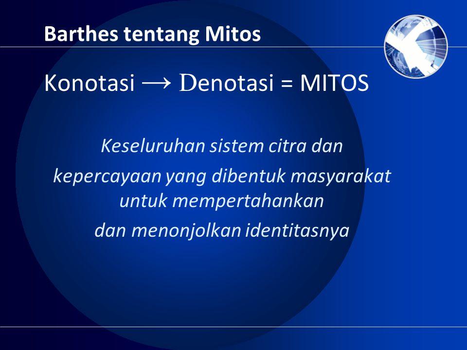 Konotasi → Denotasi = MITOS