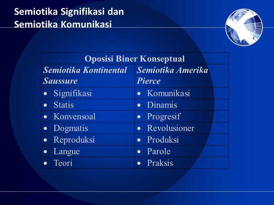 Semiotika Signifikasi dan Semiotika Komunikasi