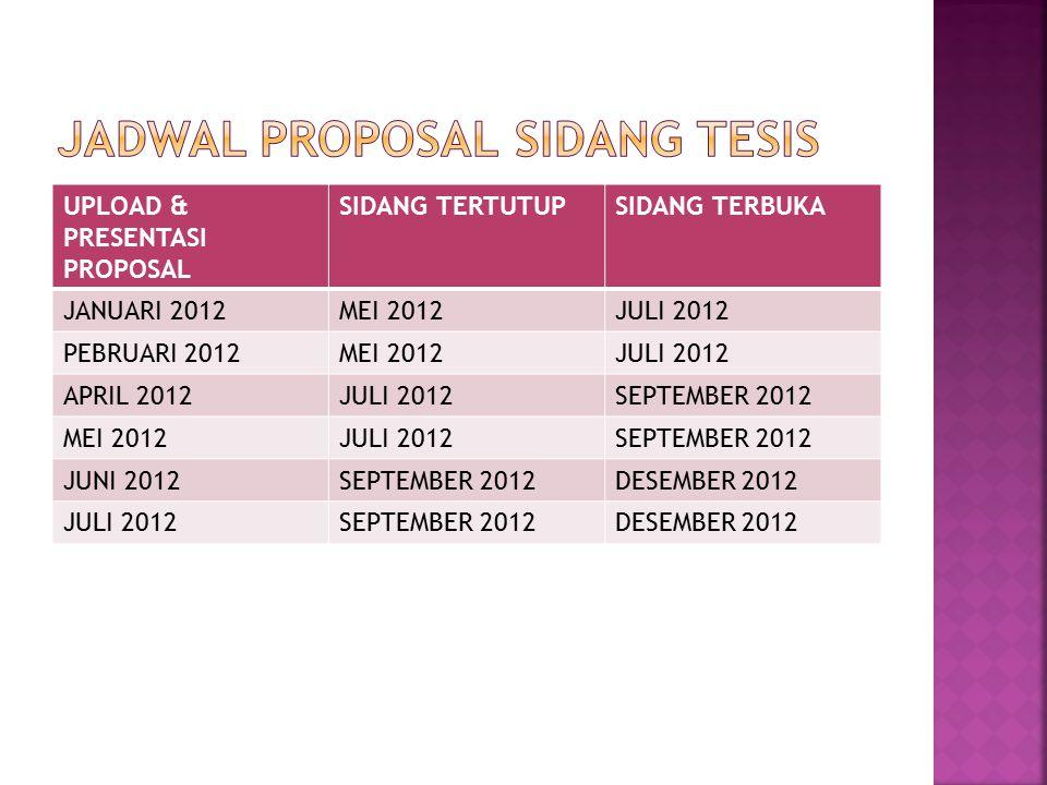 Jadwal proposal sidang tesis