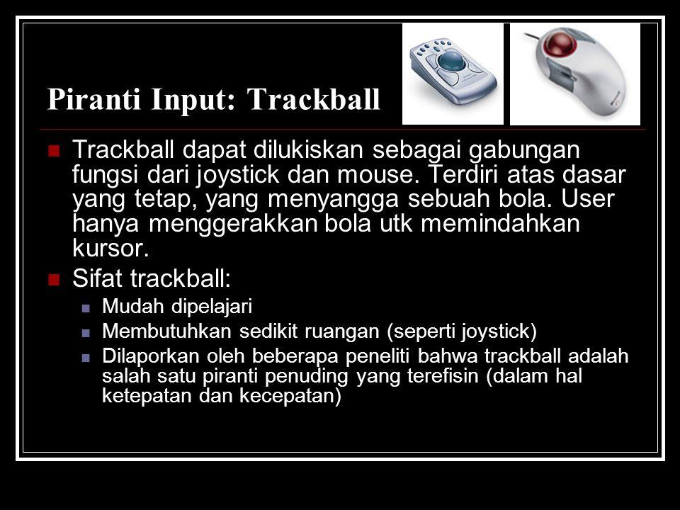 Piranti Input: Trackball