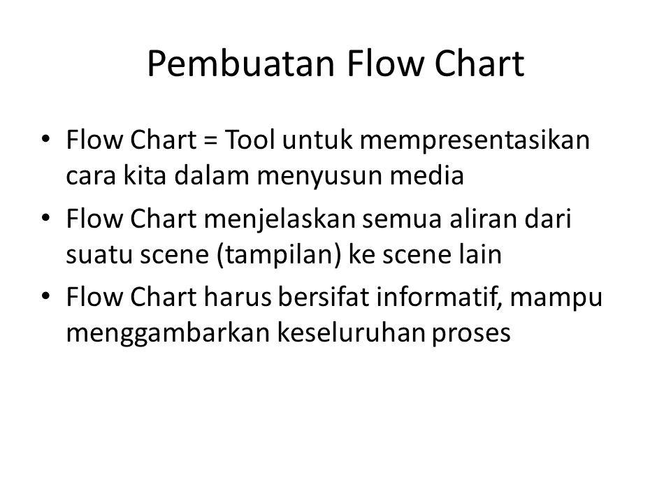 Pembuatan Flow Chart Flow Chart = Tool untuk mempresentasikan cara kita dalam menyusun media.